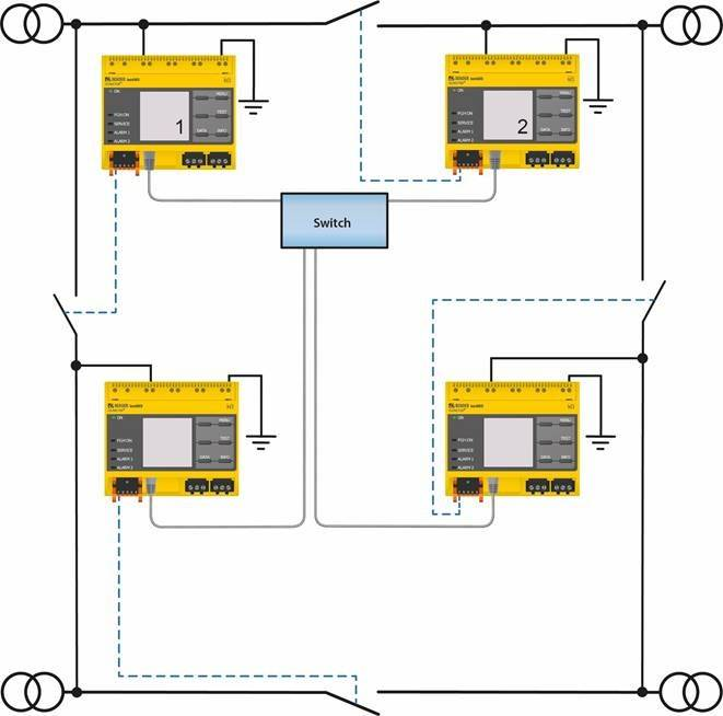 Insulation monitoring in ring systems
